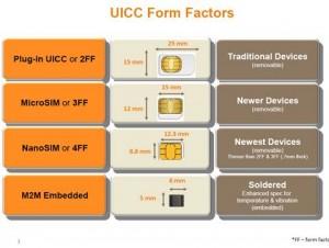 form_factors